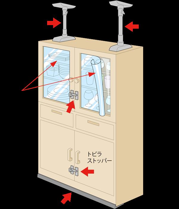 耐震防具様々